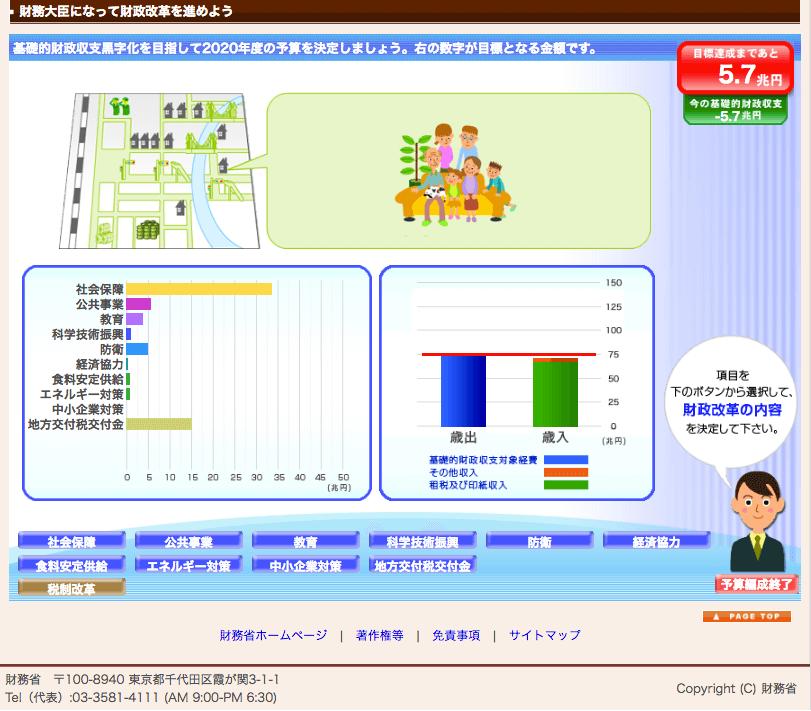 財務省ゲーム画面2