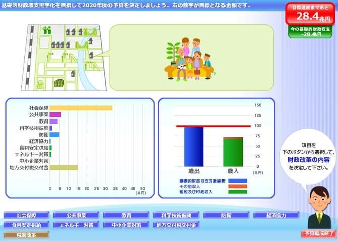 財務省ゲーム画面3