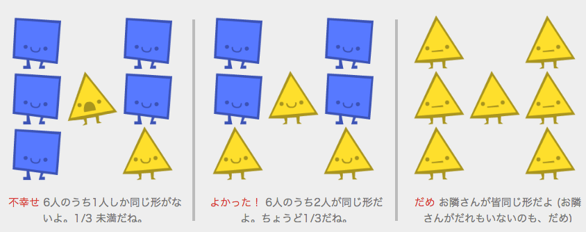 多角形のたとえ話(Parable of the Polygons) 2